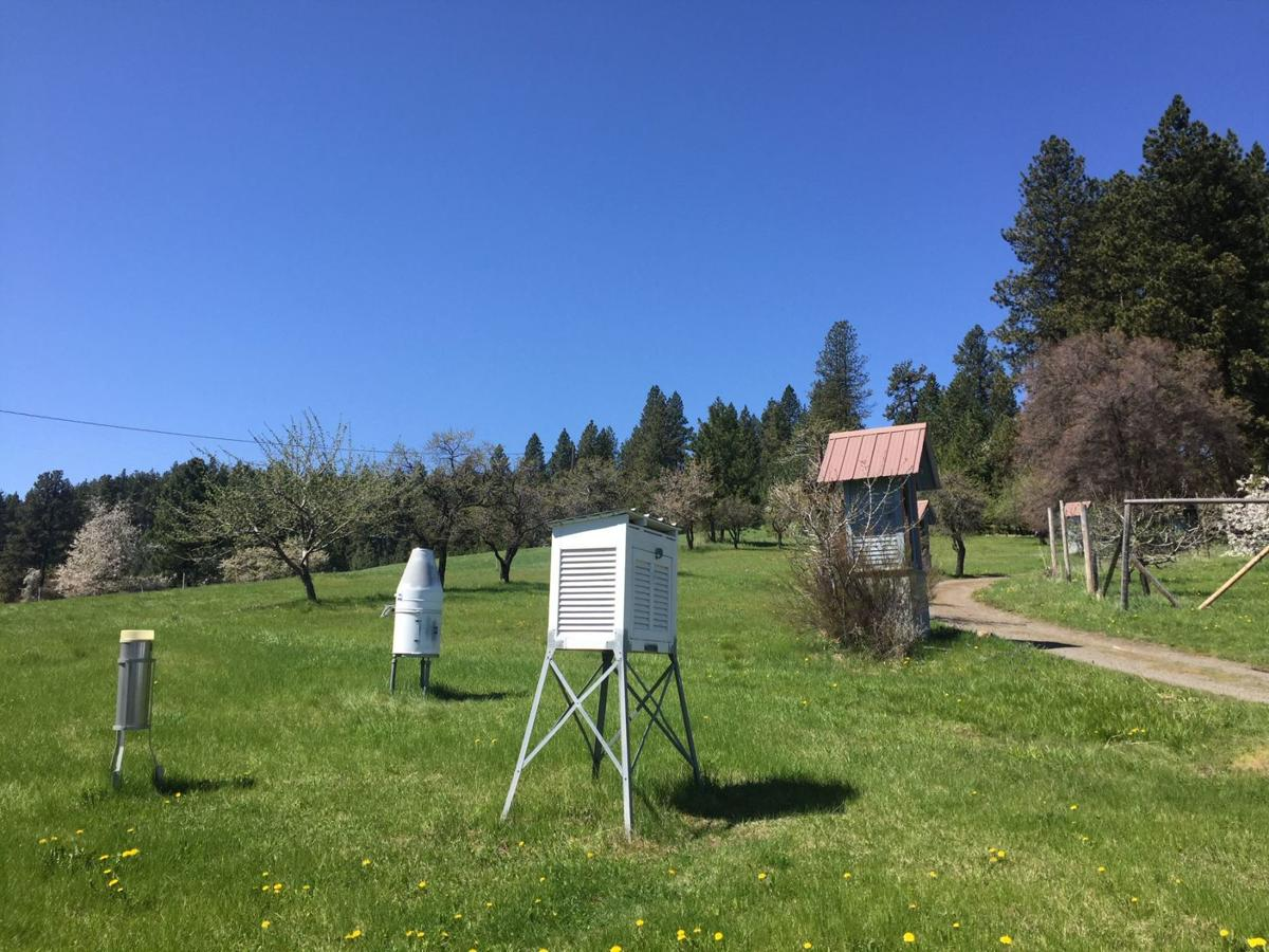 The Monastery of St. Gertrude weather station