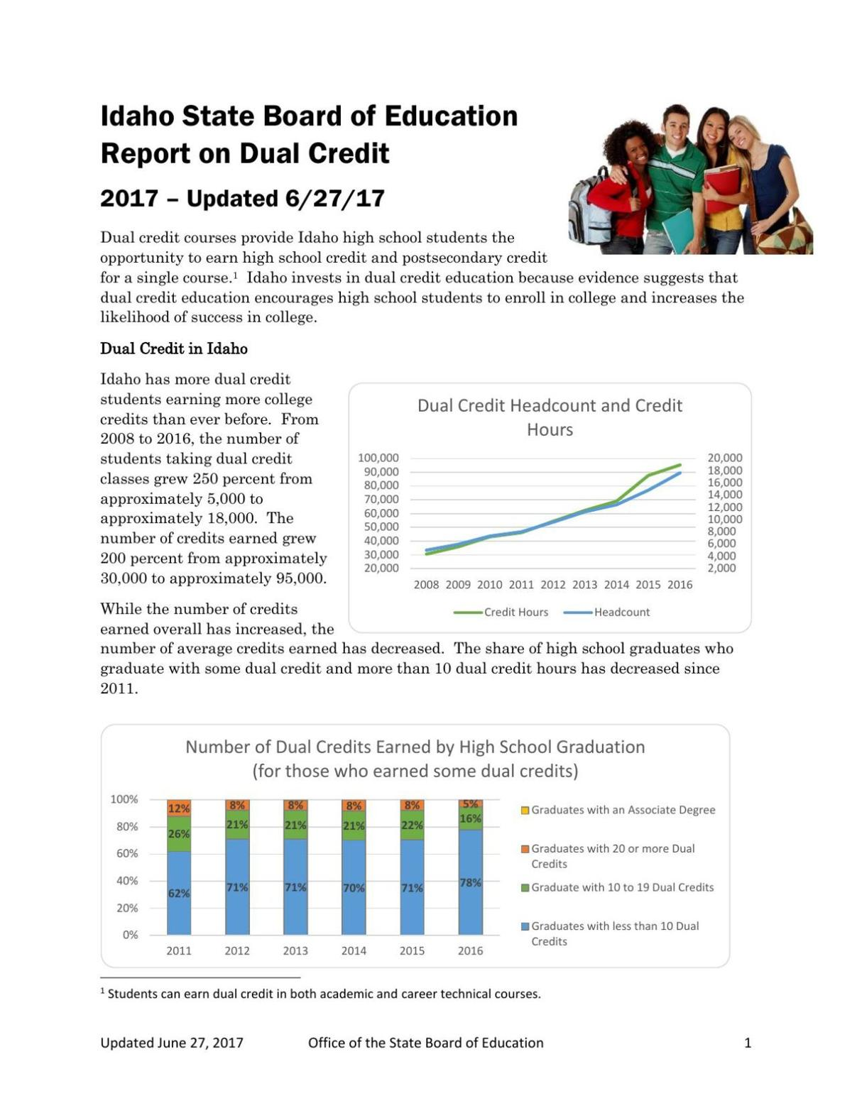 The Idaho State Board of Education's report on dual-credit programs
