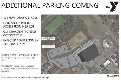YMCA new parking spaces