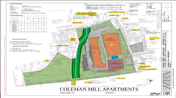 Plan for Coleman Mill