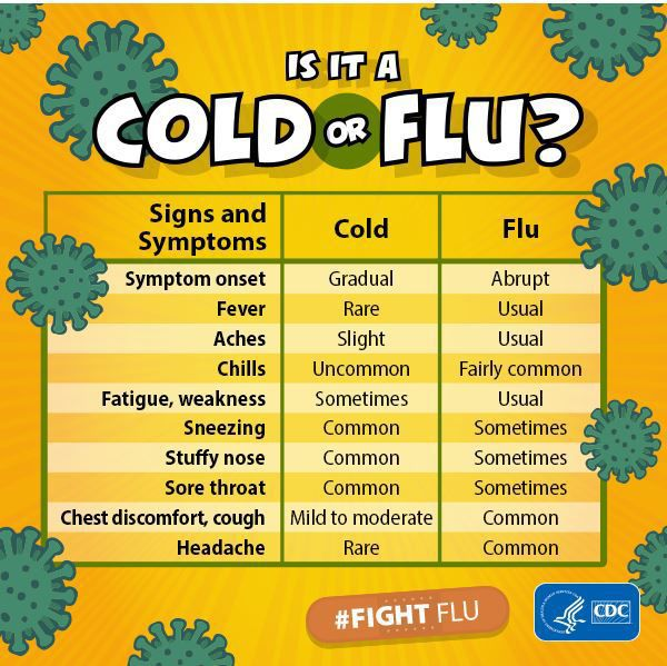 Do I Have The Flu Or The Common Cold Latest Headlines Independenttribune Com