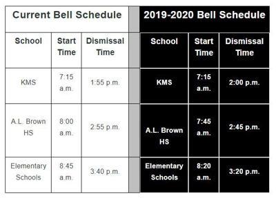 KCS new bells schedule