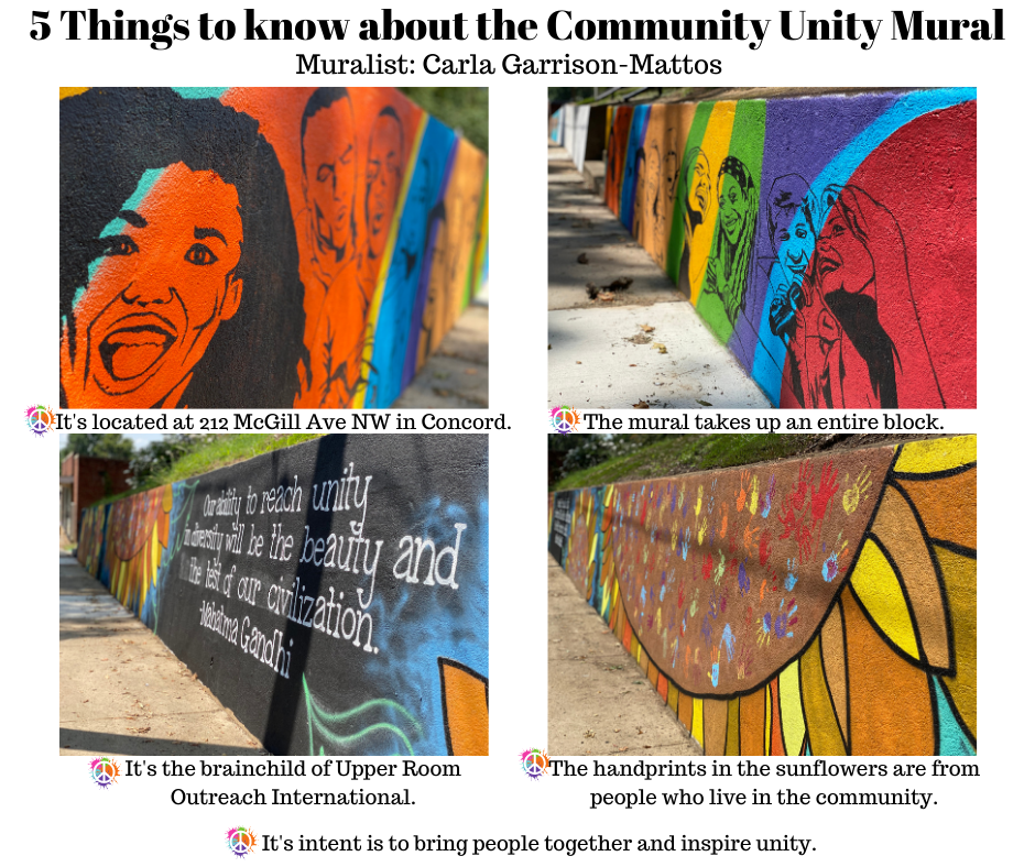 5 things to know about Community Unity Mural.png