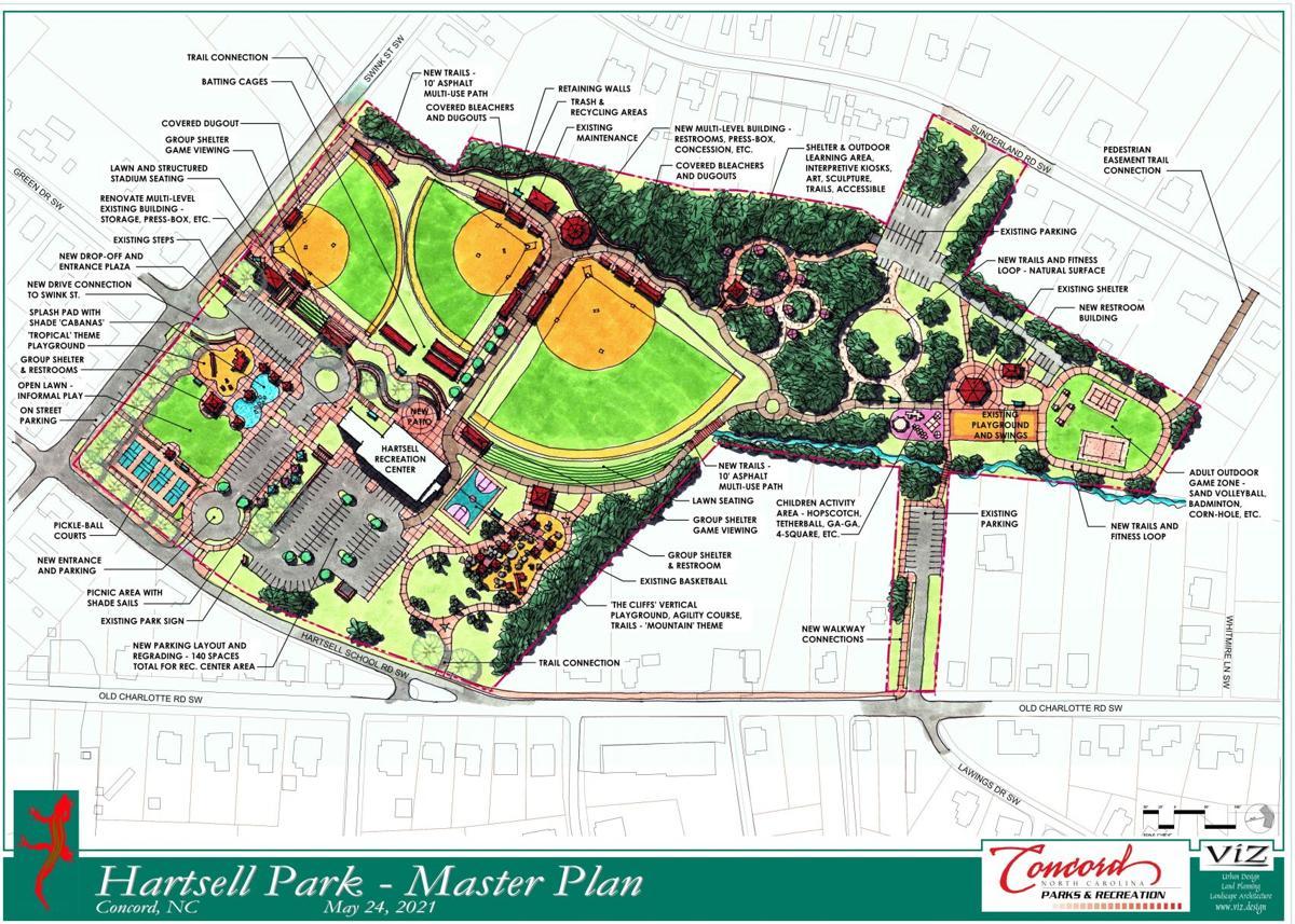 Hartsell Park