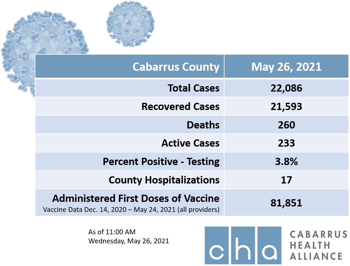 Cabarrus Health Alliance graphic.png