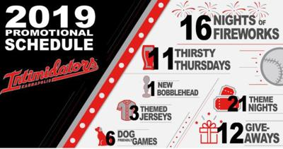 2019 Intimidators promotional schedule