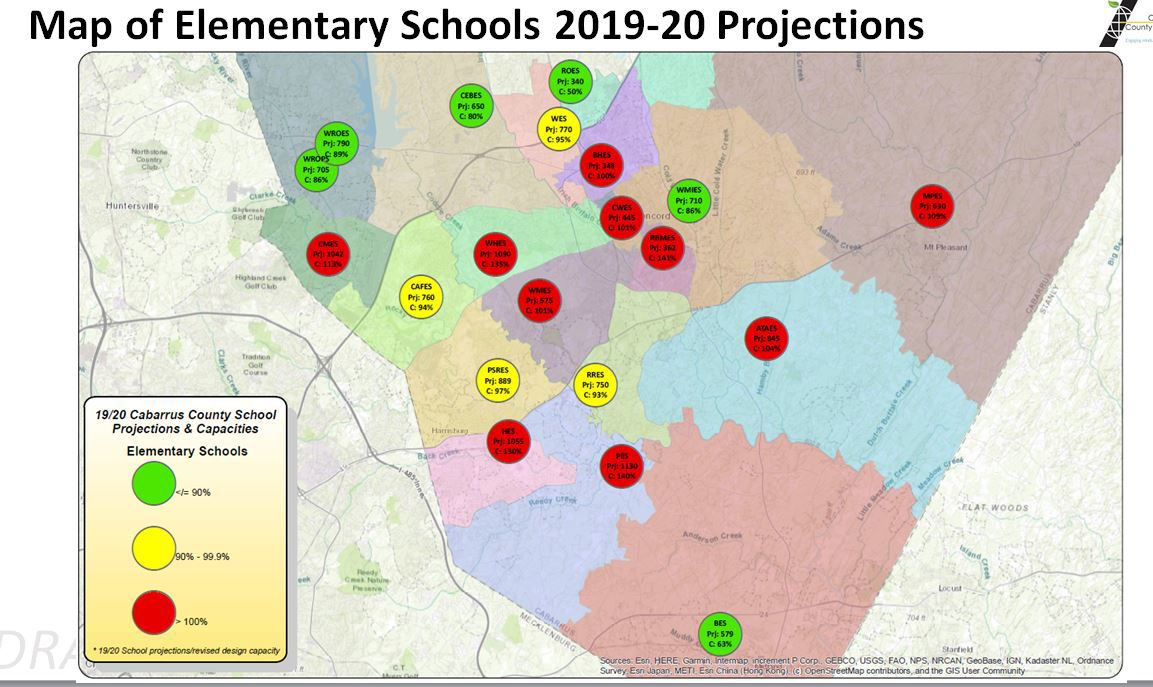 2019-20 elementary projections