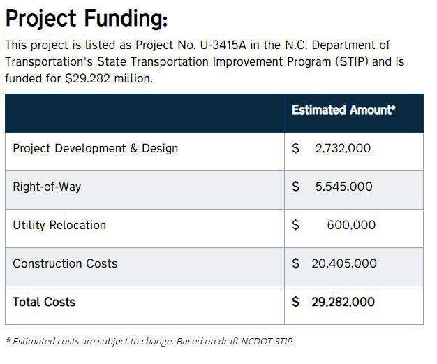 project funding.JPG