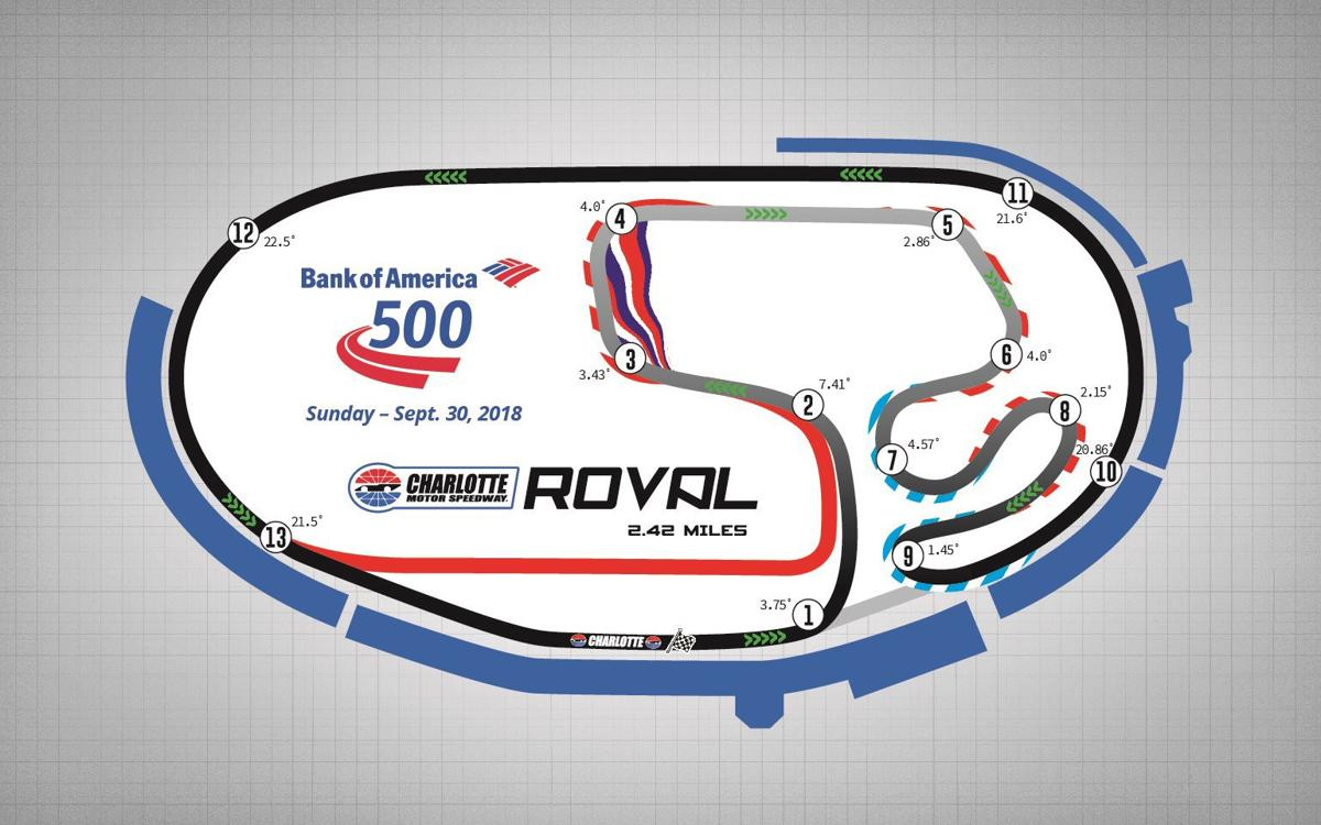 bank of america 500 to be run on new charlotte motor speedway road course sports. Black Bedroom Furniture Sets. Home Design Ideas