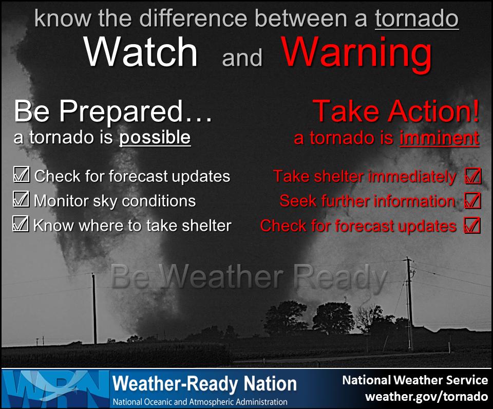 Tornado watch warning
