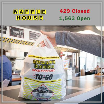 Waffle House closings