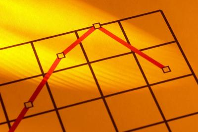 chart business economy 08
