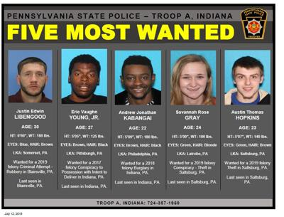 Five Most Wanted