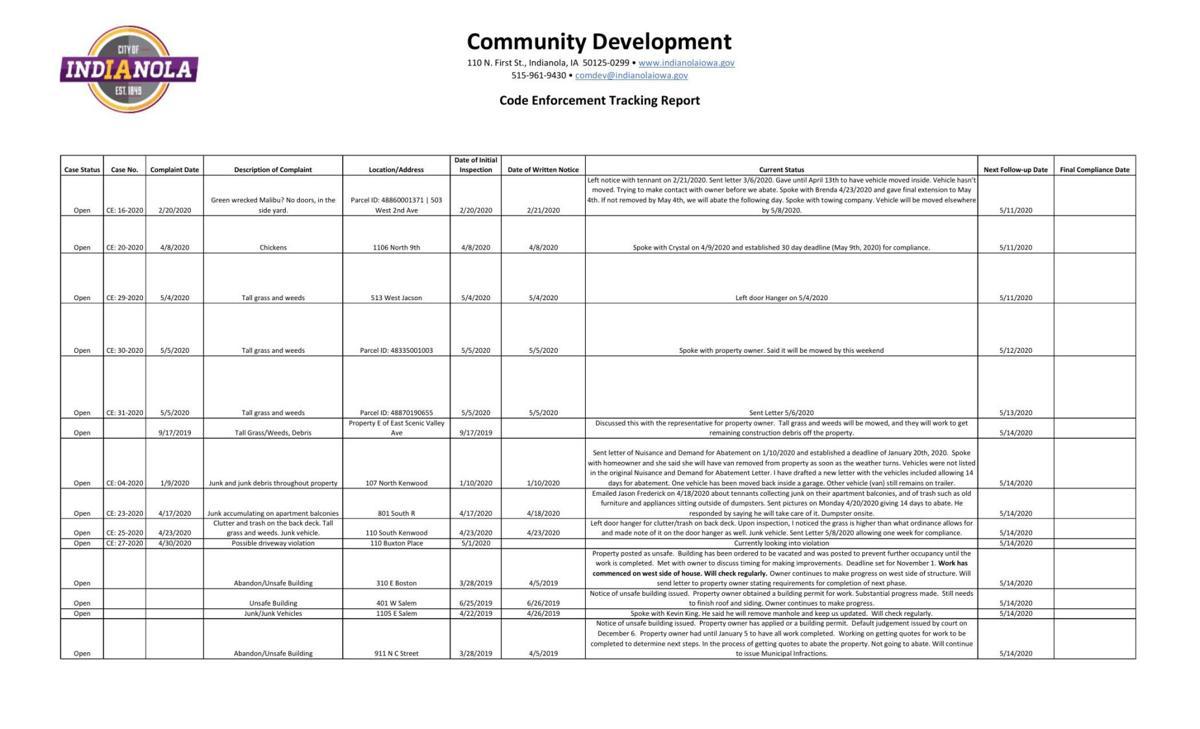 Code Enforcement- May 8.pdf