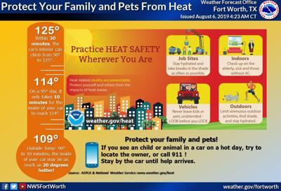heat-safety