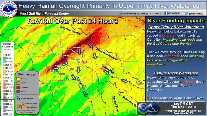 upper trinity river watershed - 725×408