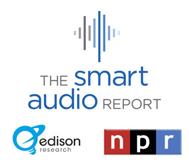 Smart Audio Report x