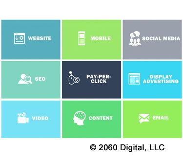 Radio profits from being local bizs digital partner radio profits from being local bizs digital partner malvernweather Image collections
