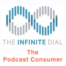 The Podcast Consumer