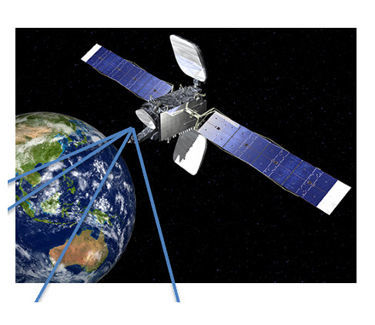 satellite 1