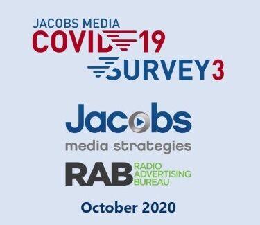 Jacobs Media COVID 19 Survey