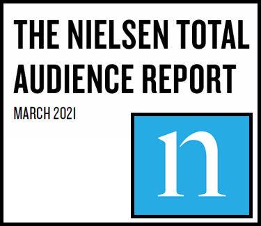 Nielsen Total Audience Report 2021