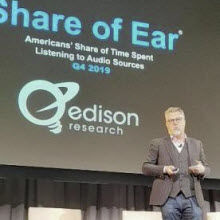 Share of Ear TOM