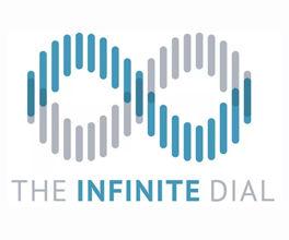 Infinite Dial