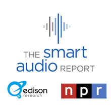 Smart Audio Report: While 21% Own Smart Speakers, Podcast