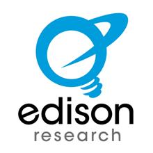 Edison 220