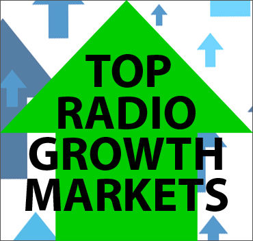 Top Growth Markets