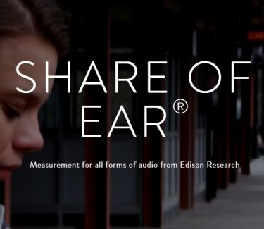 Share of Ear cover