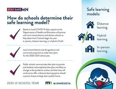 Minnesota Back2School