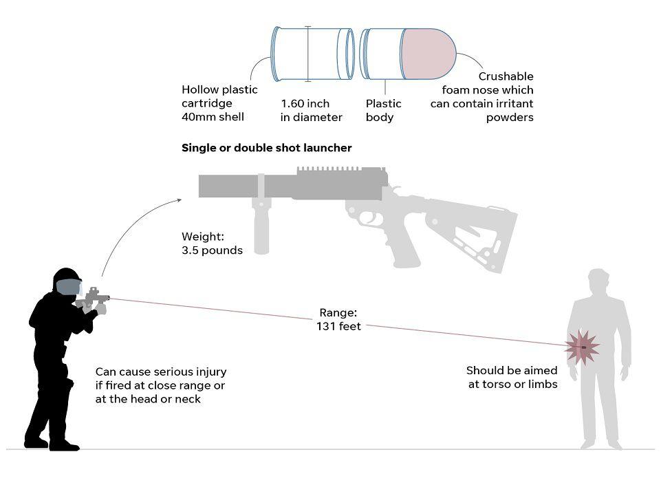 tear gas image2