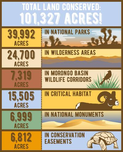 Regional land trust continues conservation efforts