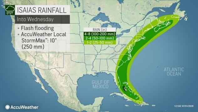 Isaias rain fall impact