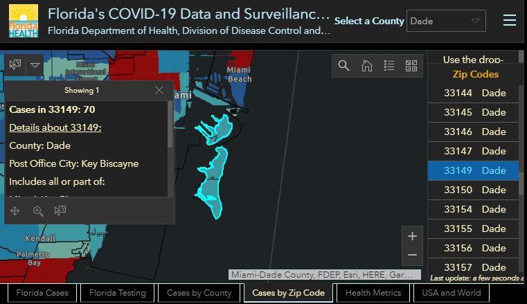 Zip code 33149 reports 70 cases