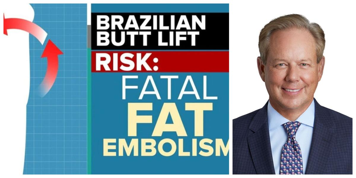 Key Cosmetic Concerns - Brazilian butt lift dangers