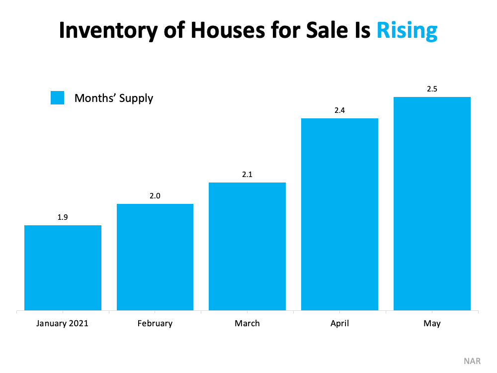 Inventory of Houses for Sale is Rising