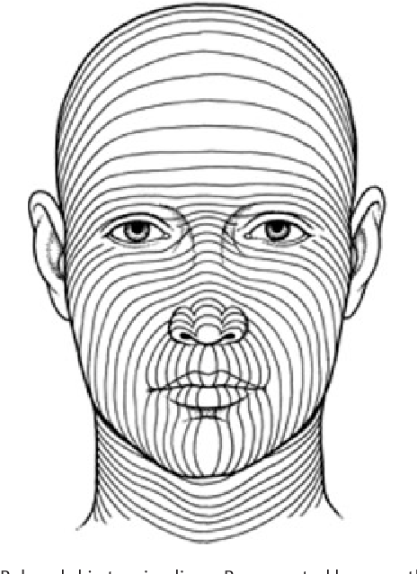 Technique to minimize scarring from skin cancer procedure best left to plastic surgeon