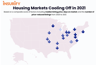 These 20 Housing Markets are Cooling Off in 2021; none are in Florida