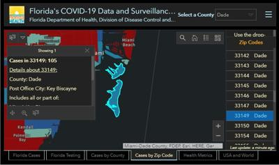 Key Biscayne's zip code of 33149 now at 105 after two new cases were added.
