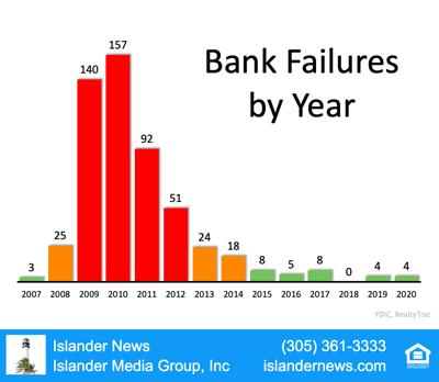 download RE bankrupcies .png