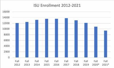 ISU sees promising future with ISU Advantage