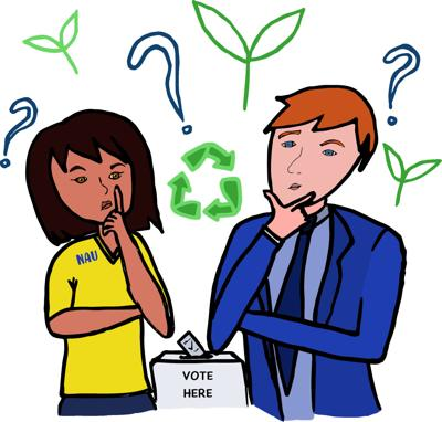 Voting on sustainability issues