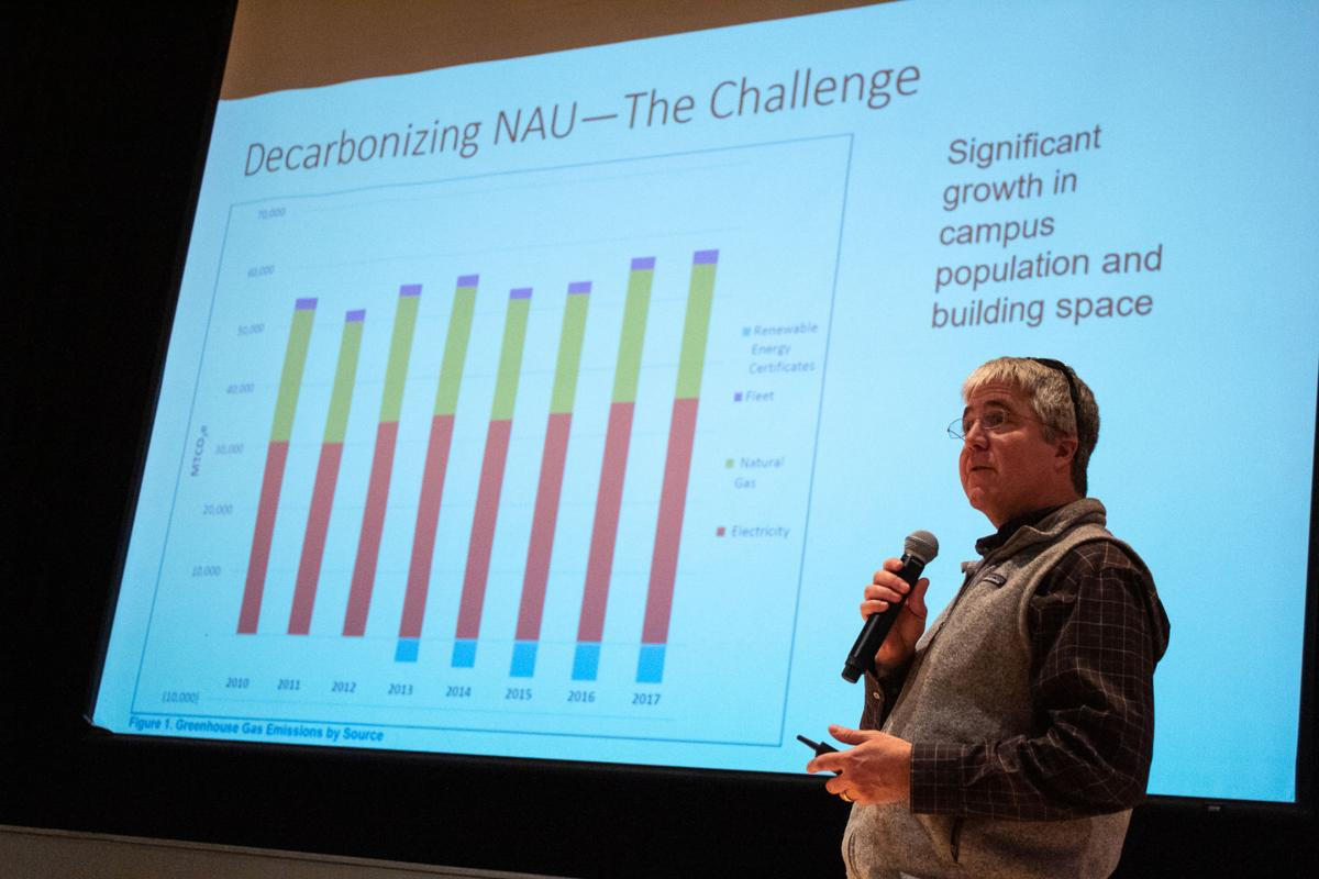 Climate action forum discussed strategies to prepare NAU for the future