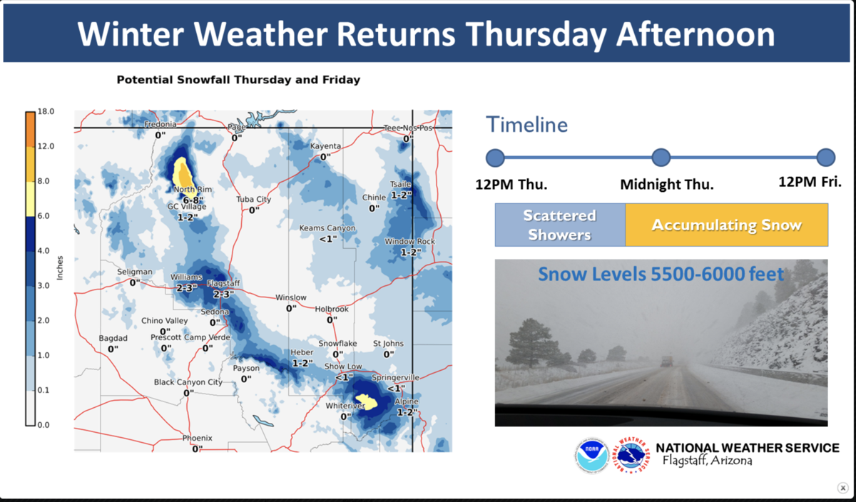 Winter weather expected to start Thursday in Flagstaff