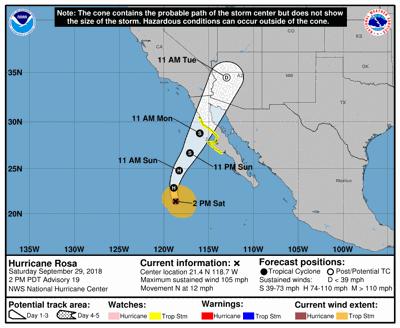 Hurricane Rosa hurls toward Flagstaff