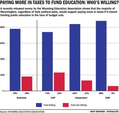 20170906 a school funding taxes