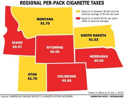 Regional per-pack cigarette taxes